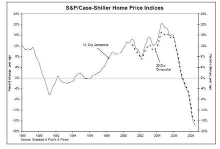 S-P-Home-Chart.jpg