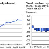 mg-nar-01082010-charts.jpg