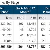 AP-Q1-2010-stages-06082010-chart-1.jpg