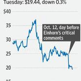 St.-Joe-stock-chart-for-friday-11-26-1`0.jpg