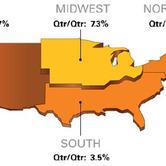 regional-market-overview-sep-2011-chart-1keyimage.jpg
