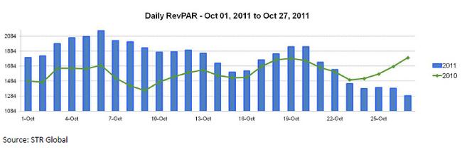 str-global-Bangkok-Flooding-November-2011-chart-2.jpg