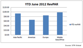Performances-of-key-countries-in-June-2012-all-monetary-units-in-local-currency-6.jpg
