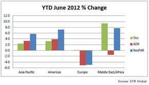 Performances-of-key-countries-in-June-2012-all-monetary-units-in-local-currency-7.jpg