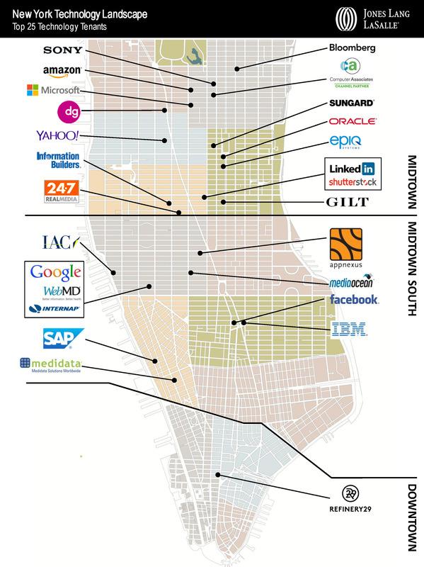 WPC News | New York Technology Landscape - Top 25 Tenants
