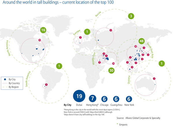 WPC News | Top 10 Tallest Buildings Map