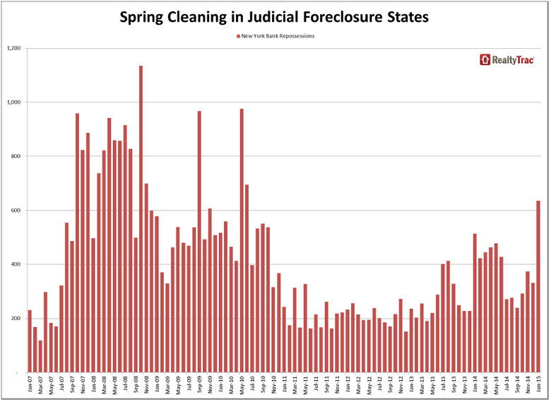 S[ring-Cleaning-in-Judicial-Foreclosure-States.png