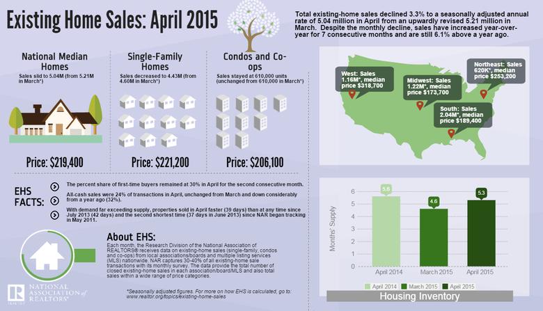 April-EHS-Infographic.png