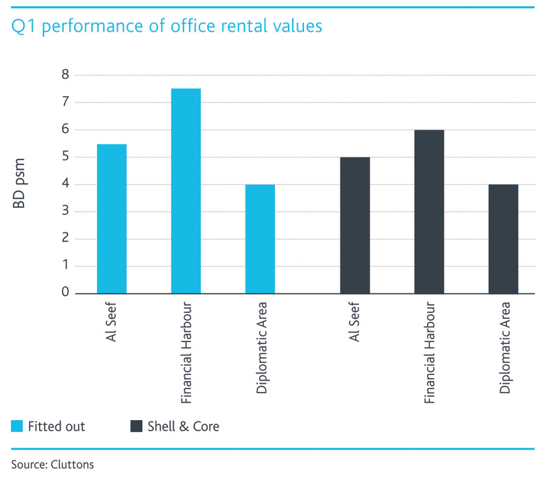 Office-rents---ENG.jpg