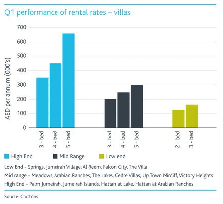 Villa-rental-rates---ENG.png