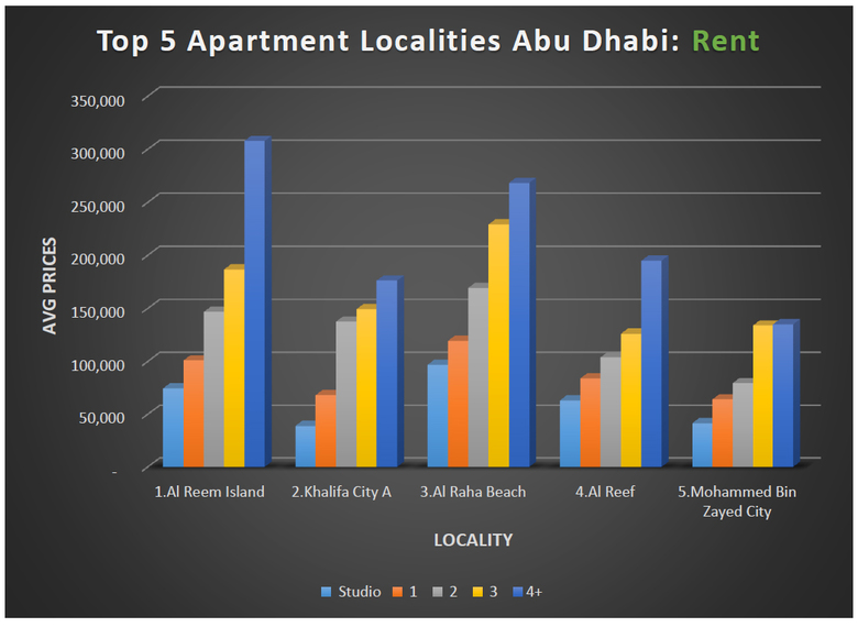 Top-5-Apartment-Locations-3.jpg