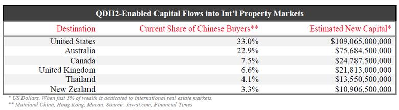 capital-flows-1.jpg