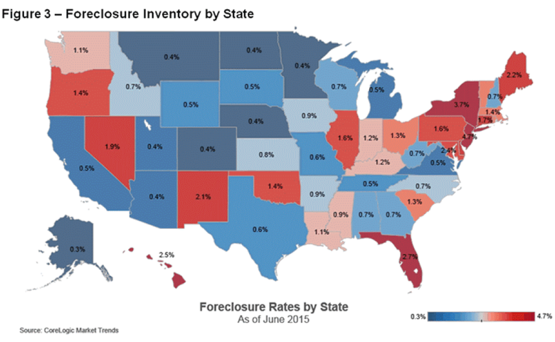 WPJ News | Foreclosure Inventory by State June 2015