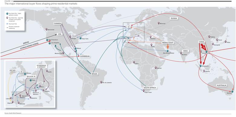 WPJ News | Buyer Flows in International Residential Real Estate Market