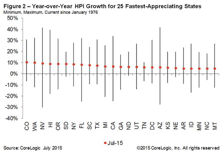 Home-Price-Index-July-2015-2.jpg
