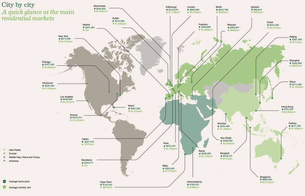 City-by-City-Price-Map-(CBRE-2015).jpg