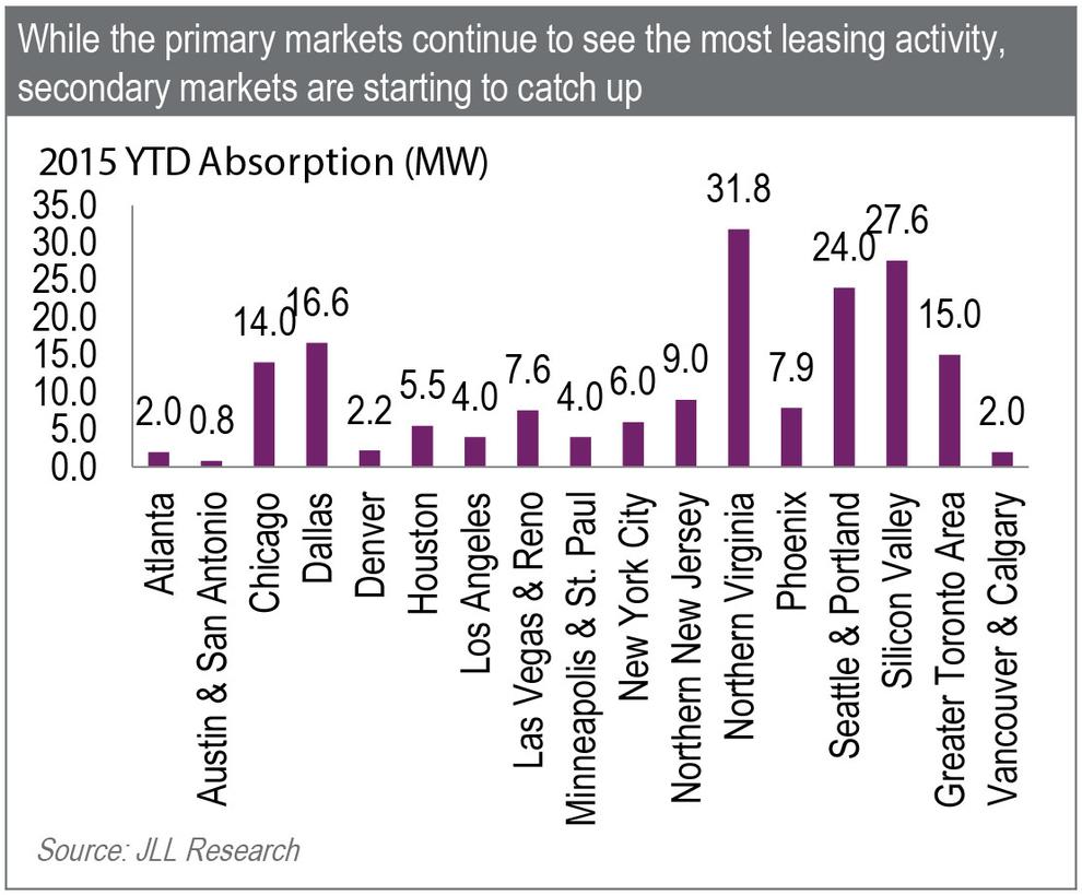 Data-Center-Markets.jpg