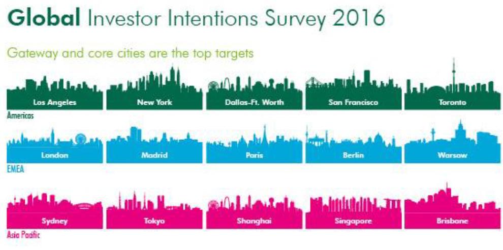 global-intentions-survey-2016-chart-2.jpg