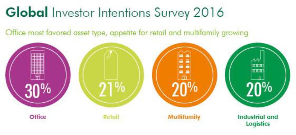 global-intentions-survey-2016-chart-3.jpg