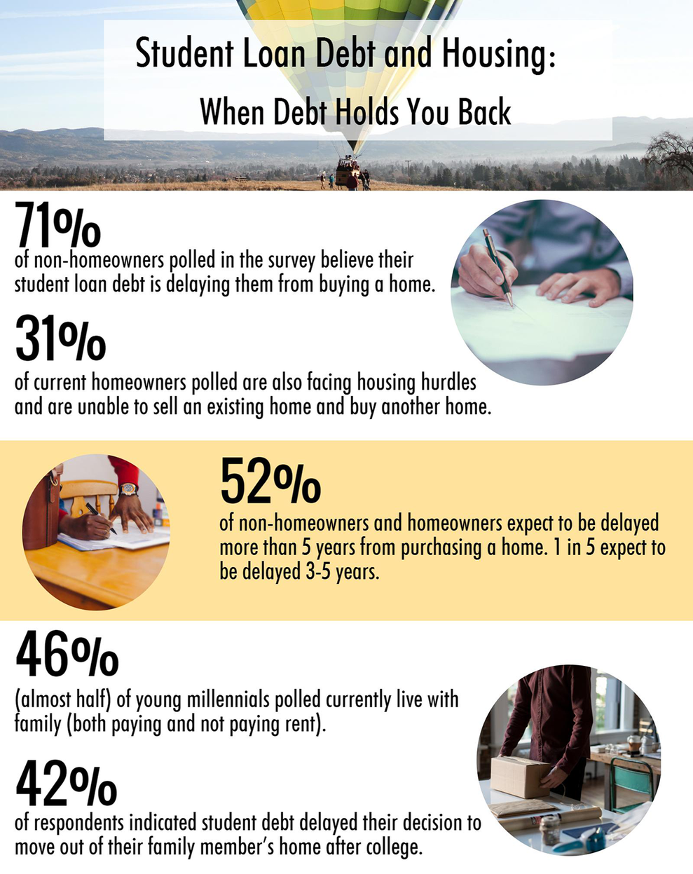 NAR-Student-Debt-and-Housing-Infographic.png