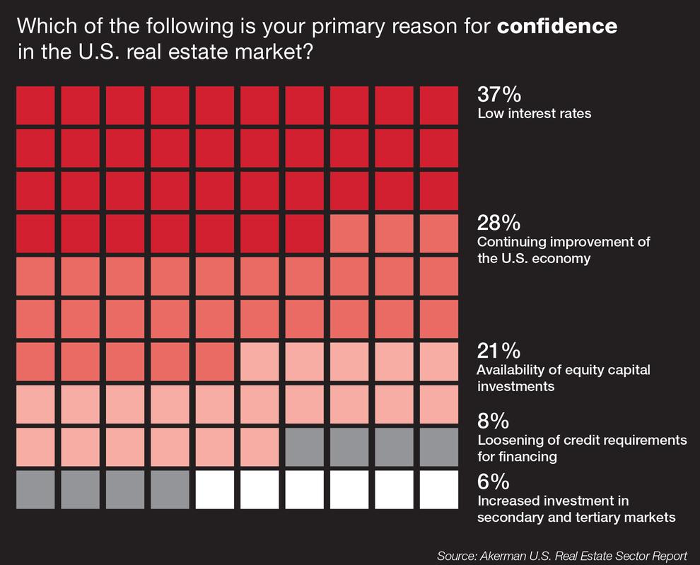 graph_Confidence.jpg