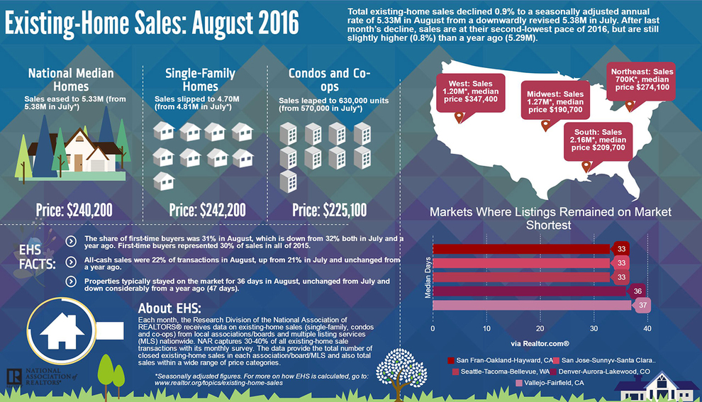 August-EHS-Infographic-2.jpg