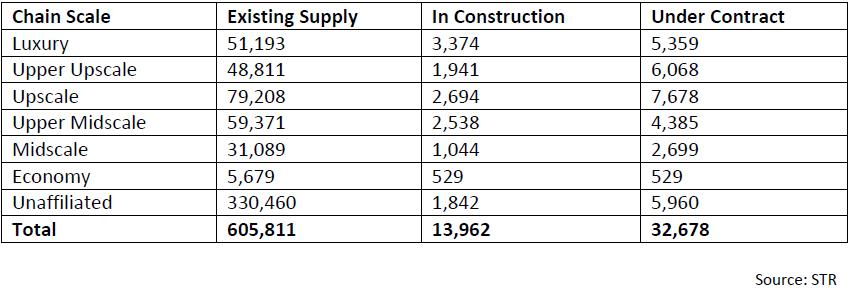 September-2016-Pipeline-Report-data.jpg