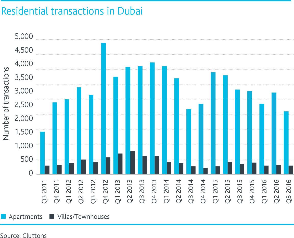 Residential-Transactions.jpg