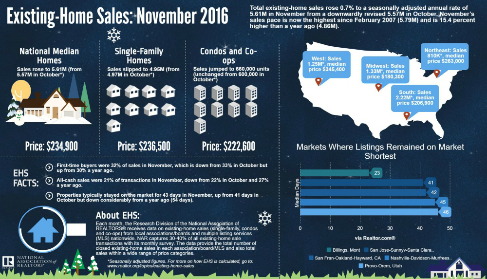 2016-11-ehs-infographic-12-21-2016-1000w-573h.png