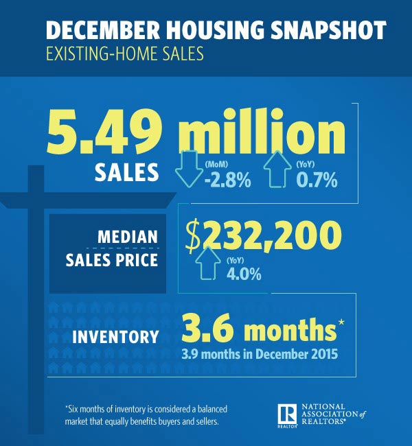 December-2016-EHS-Infographic.jpg