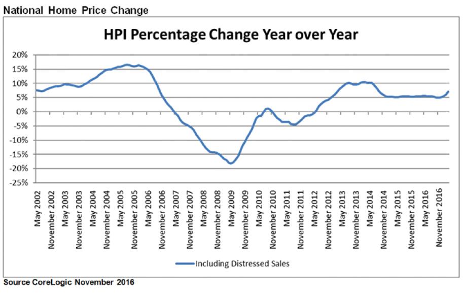 hpi-chart-2016.png