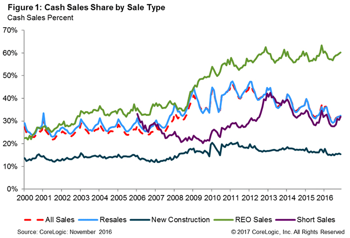 Cash-sales-chart-2017.jpg