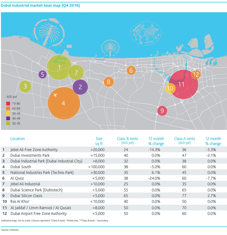 WPJ News | Dubai ndustrial Market Heat Map (Cluttons)