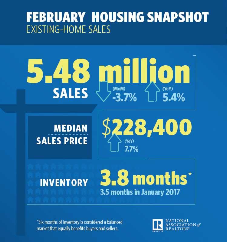 February-EHS-Infographic-2017.jpg