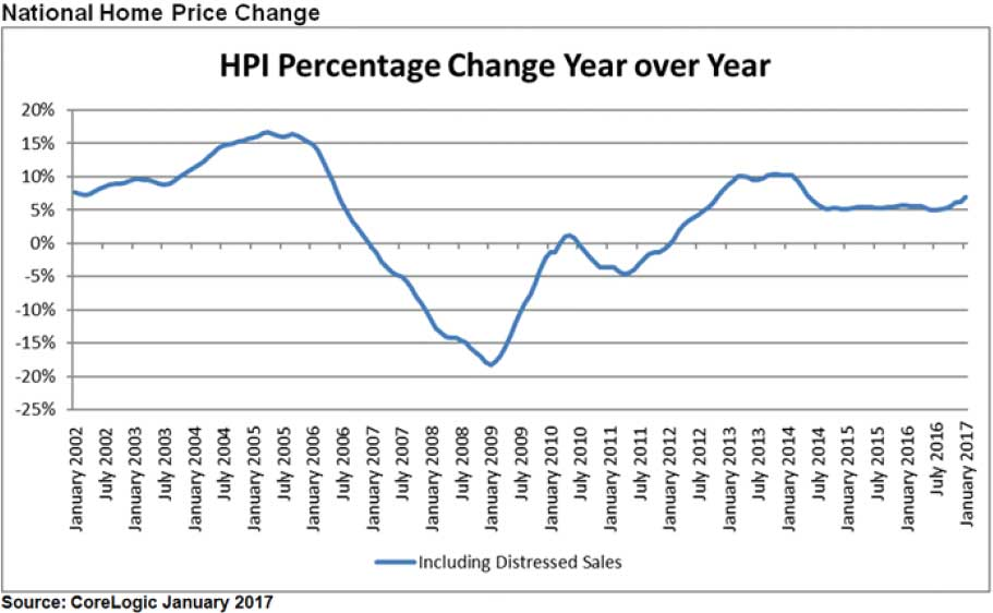 HPI-chart-2017.jpg