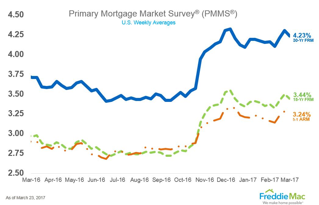 pmms_chart_lg-(111).png