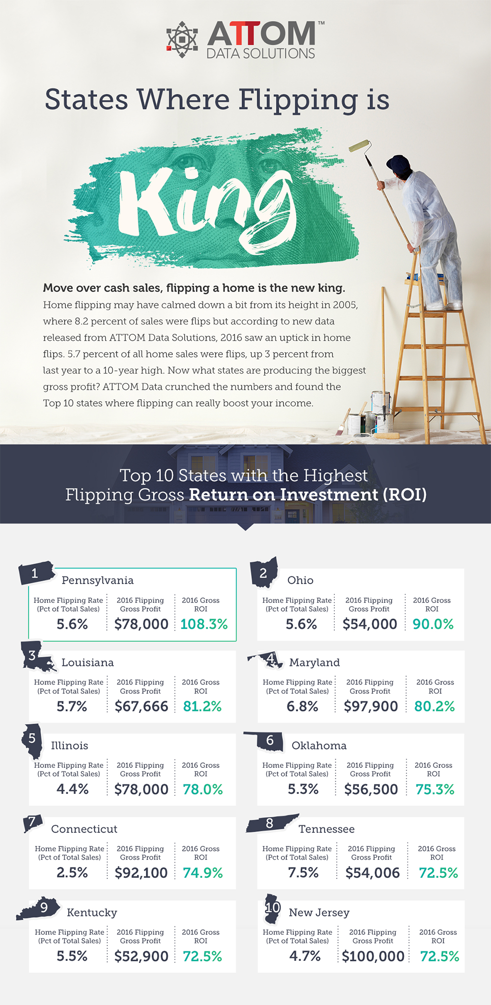 year-end_2016_home_flipping_infographic.jpg