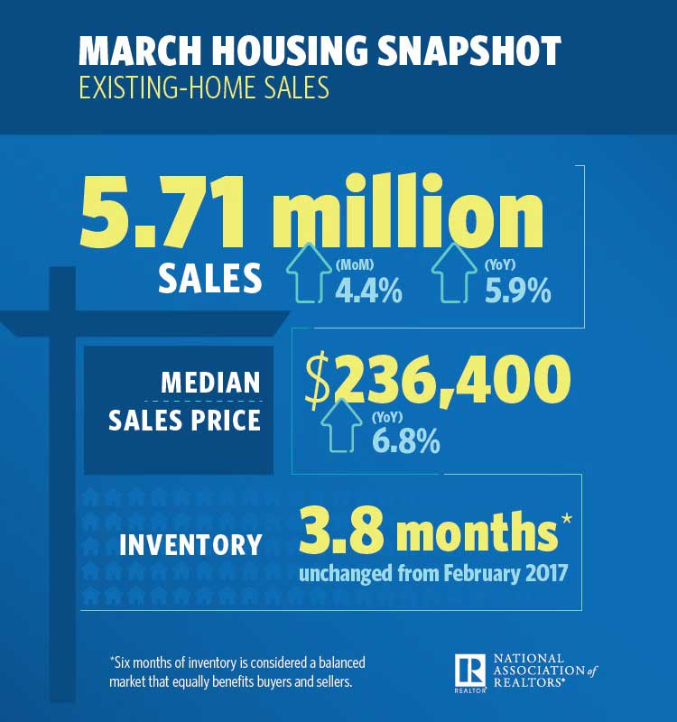 March-EHS-Infographic-Apr-2017.jpg