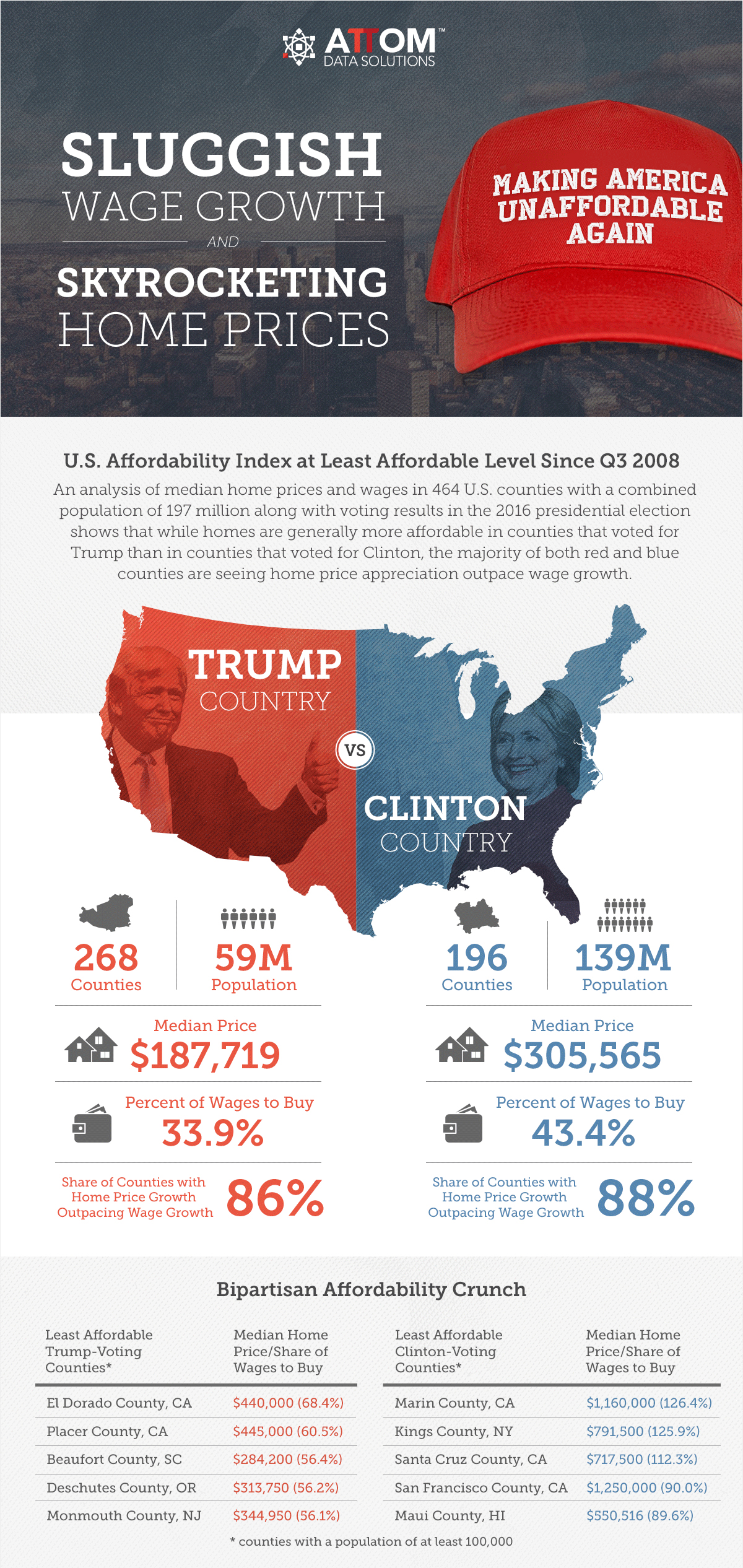 infographic_home_affordability_q2_2017.jpg