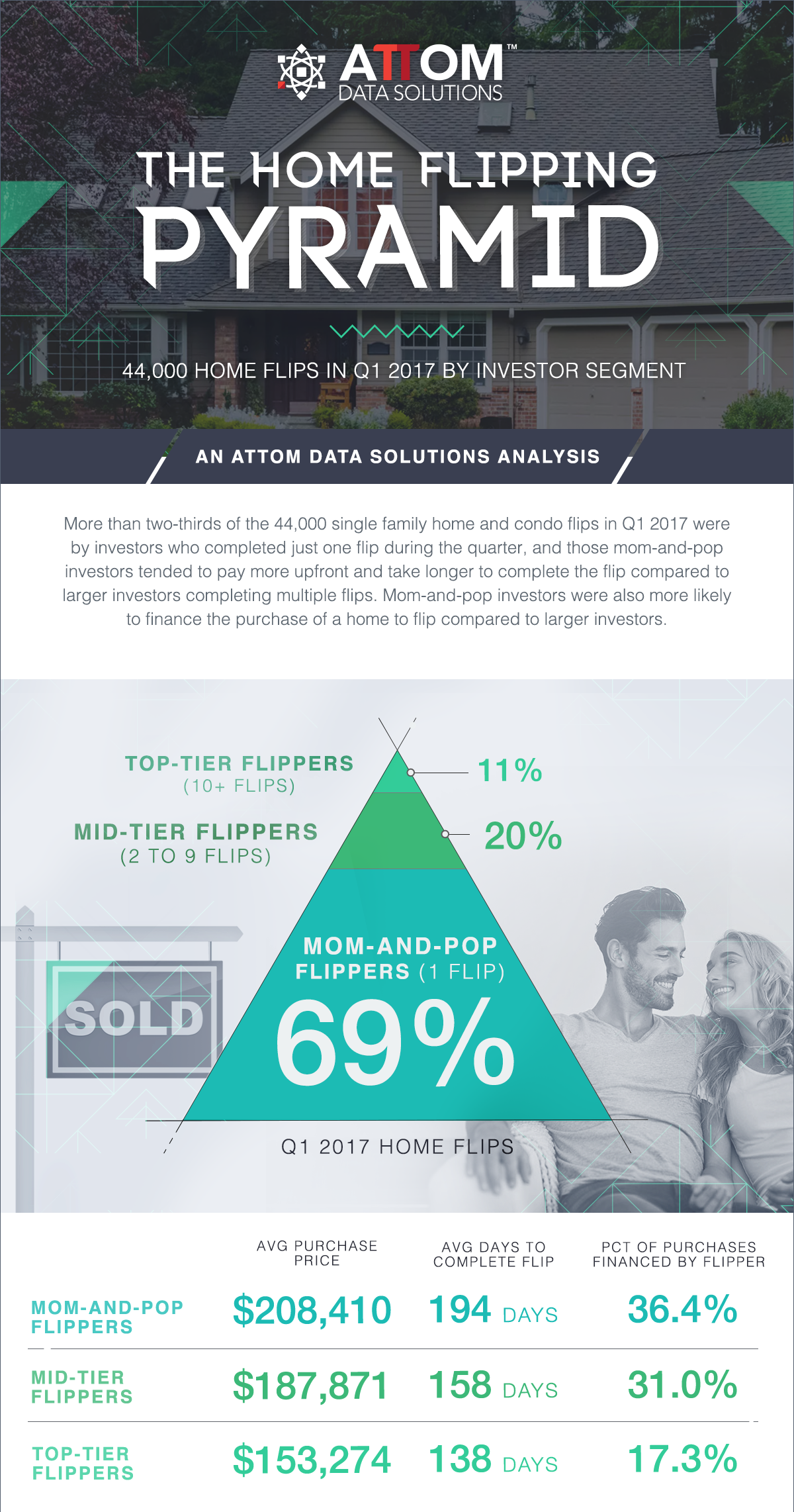 infographic_home_flip_Q1_2017.png