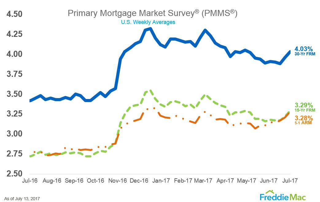 pmms_chart-(111).jpg
