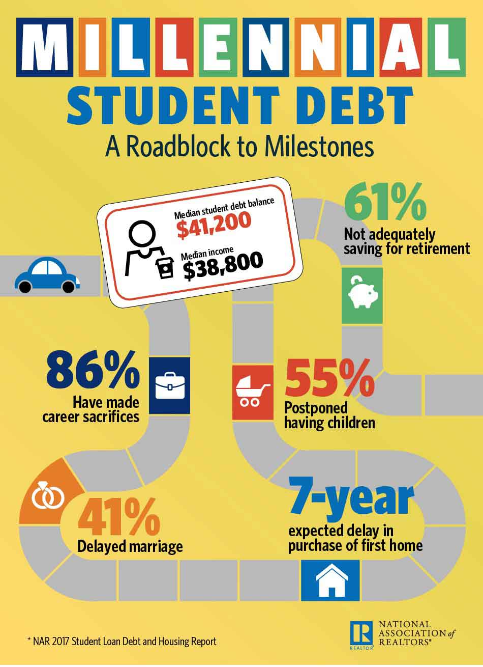 NAR-Student-Debt-Infographic-1.jpg