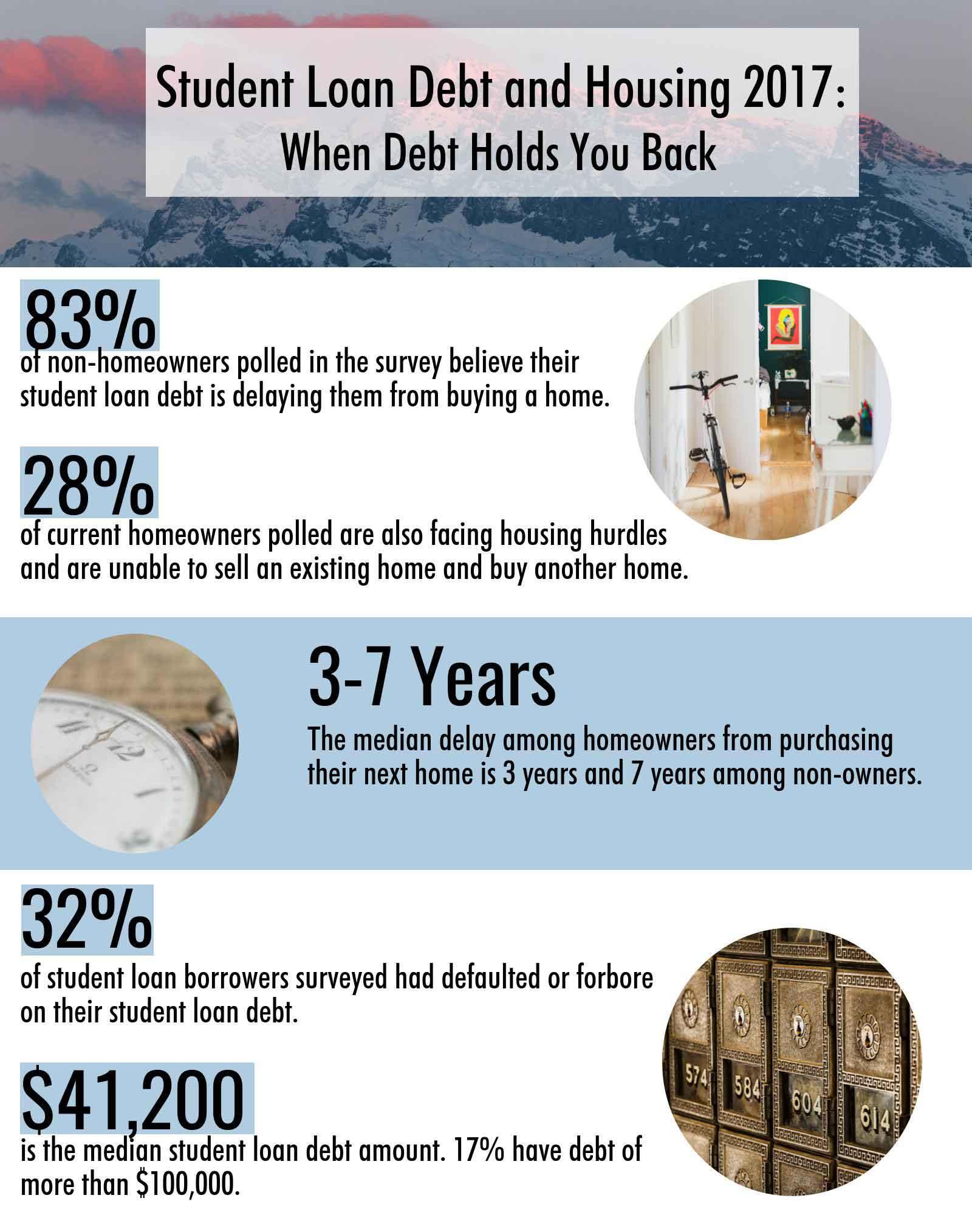 NAR-Student-Debt-Infographic-2.jpg