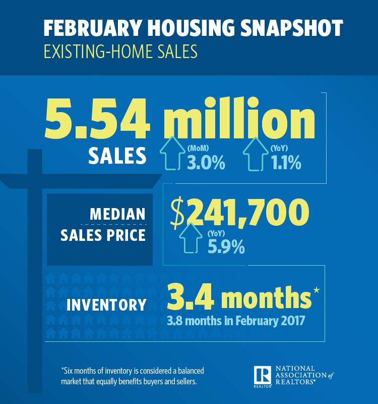 February 2018 EHS Infographic.jpg