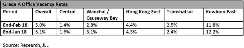 Larger-office-tenants-eyeing-opportunities-in-Hong-Kong-East.jpg