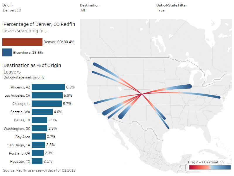 Migration Map.png