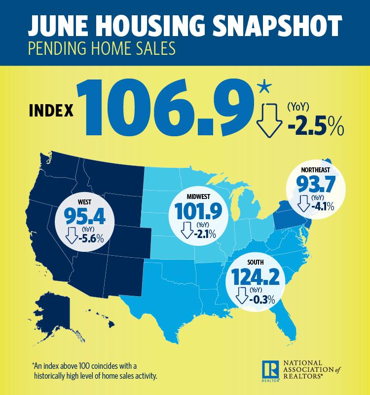 June NAR PHS Infographic.jpg