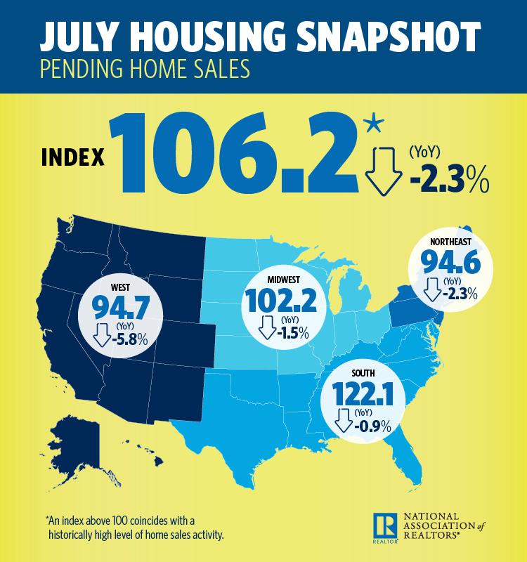 July PHS Infographic 2018.jpg