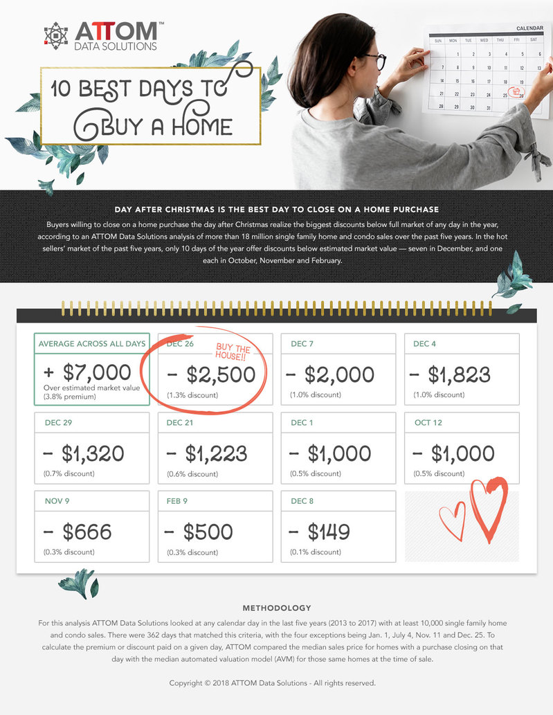 attomdata_infographic_best_day_to_buy_home (1).jpg