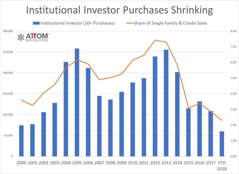 Institutional_Investor_Purchases.png